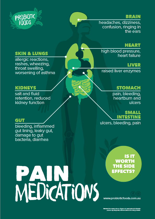 Pain medication side effects