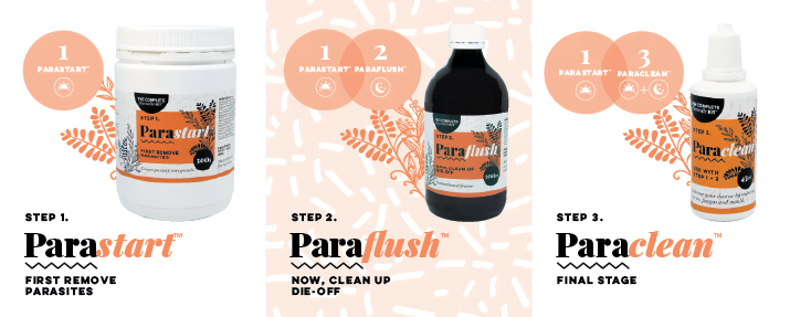 3 Steps to The Complete Parasite Kit™