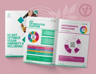 Hair Mapping Vegan Immunity & Wellbeing Report